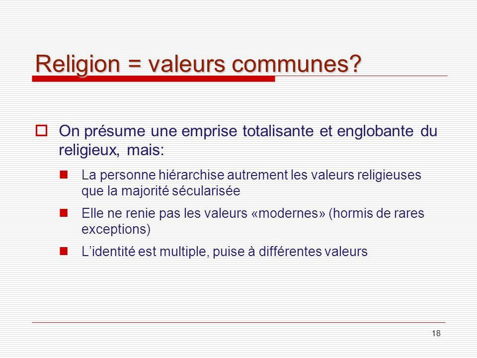 Religion = valeurs communes