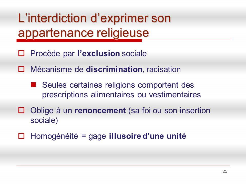 L'interdiction d'exprimer son appartenance religieuse