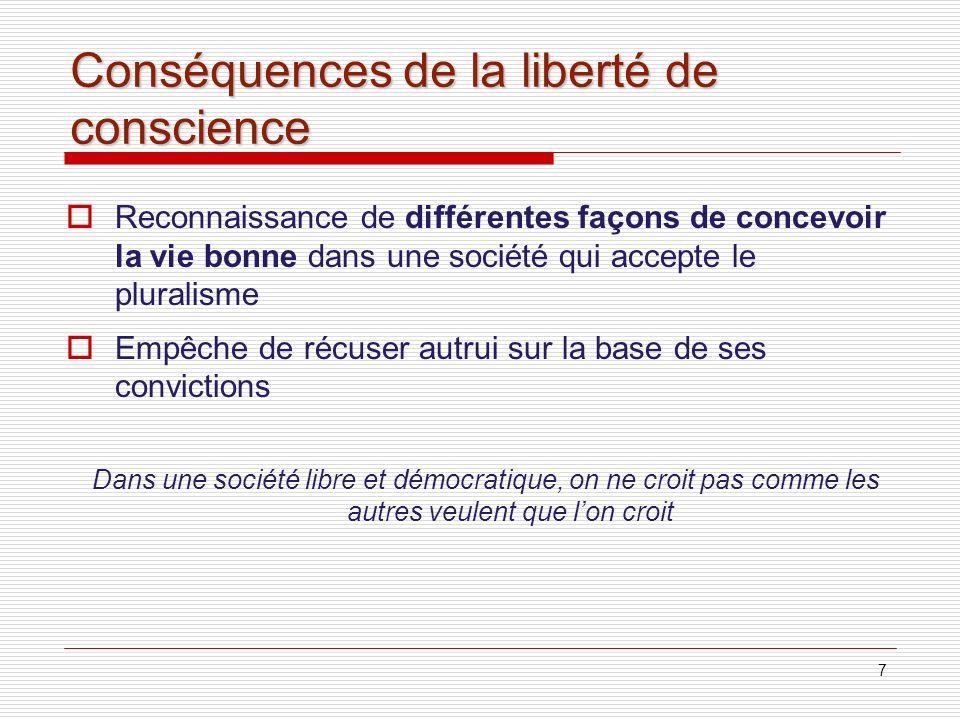 Conséquences de la liberté de conscience