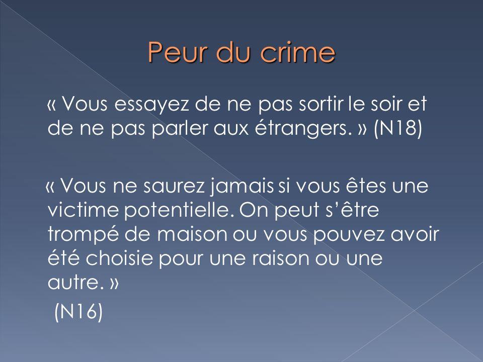 Peur du crime « Vous essayez de ne pas sortir le soir et de ne pas parler aux étrangers. » (N18)
