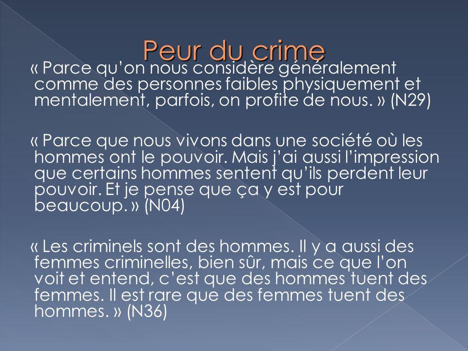 Peur du crime « Parce qu'on nous considère généralement comme des personnes faibles physiquement et mentalement, parfois, on profite de nous. » (N29)