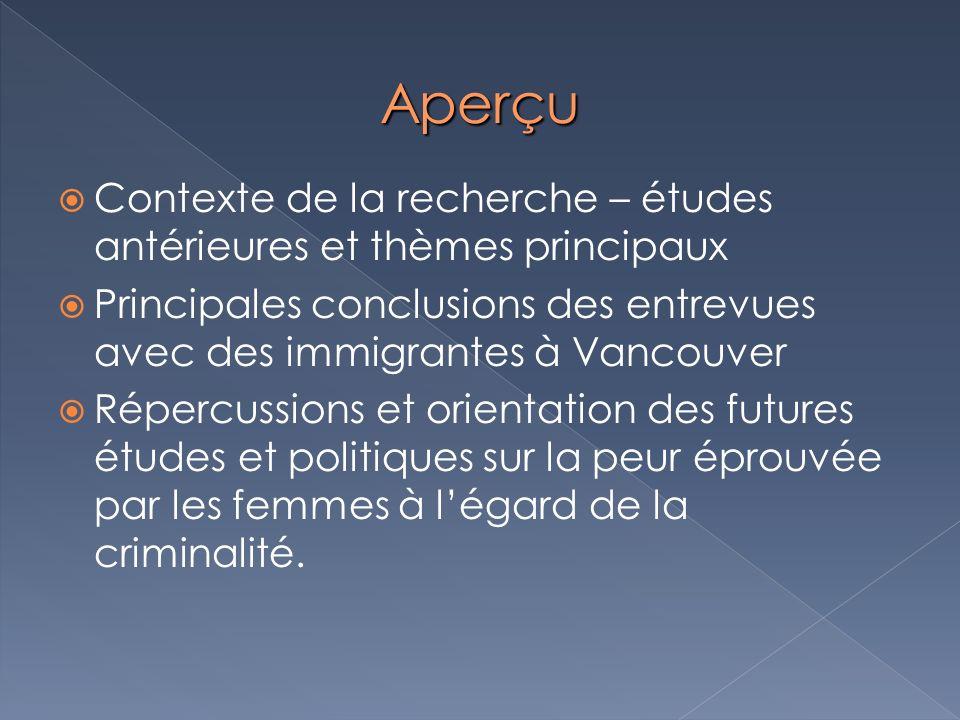 Aperçu Contexte de la recherche – études antérieures et thèmes principaux. Principales conclusions des entrevues avec des immigrantes à Vancouver.