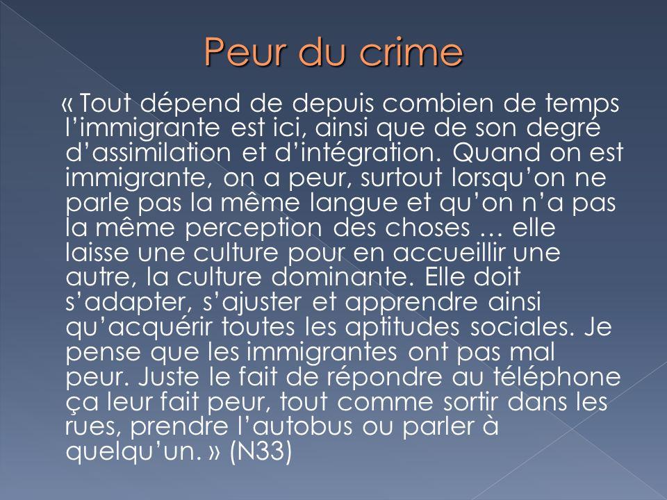 Peur du crime