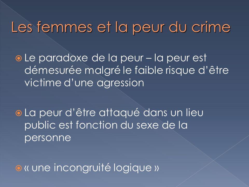 Les femmes et la peur du crime