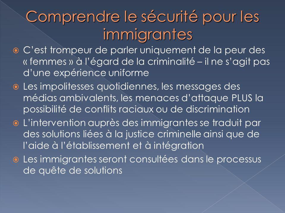 Comprendre le sécurité pour les immigrantes