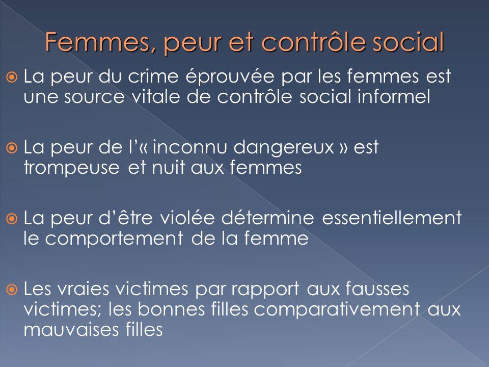 Femmes, peur et contrôle social