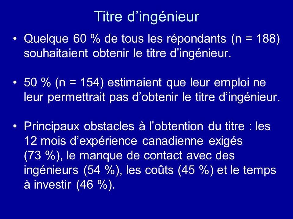 Titre d'ingénieur Quelque 60 % de tous les répondants (n = 188) souhaitaient obtenir le titre d'ingénieur.