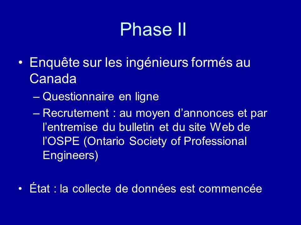 Phase II Enquête sur les ingénieurs formés au Canada