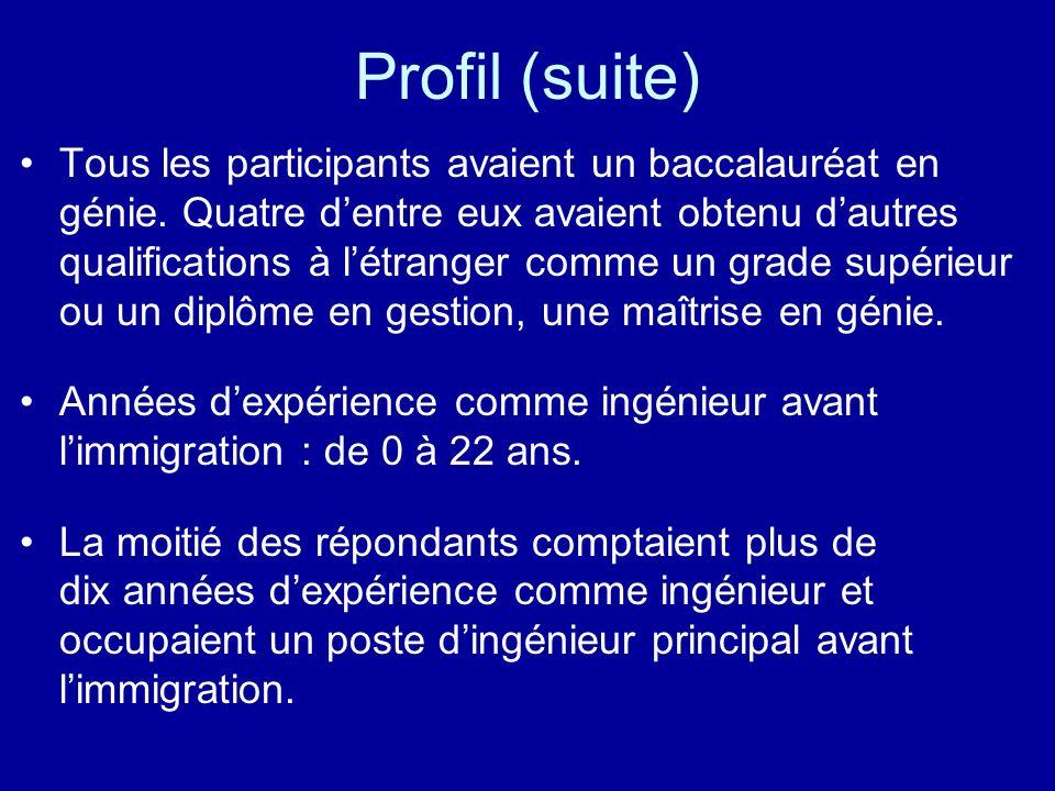 Profil (suite)