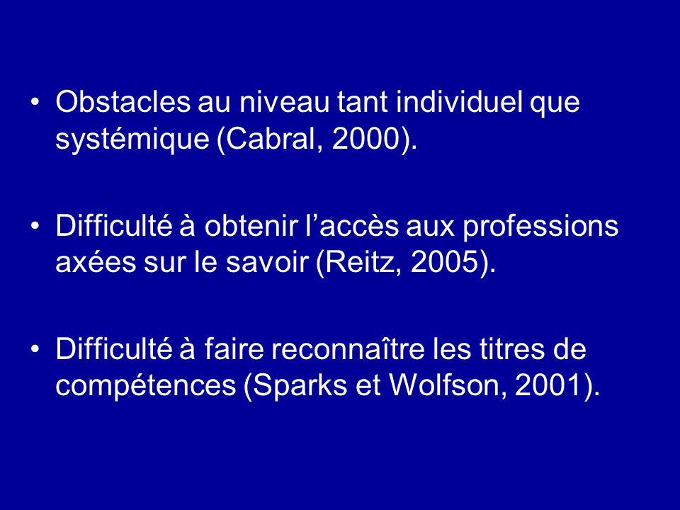 Obstacles au niveau tant individuel que systémique (Cabral, 2000).