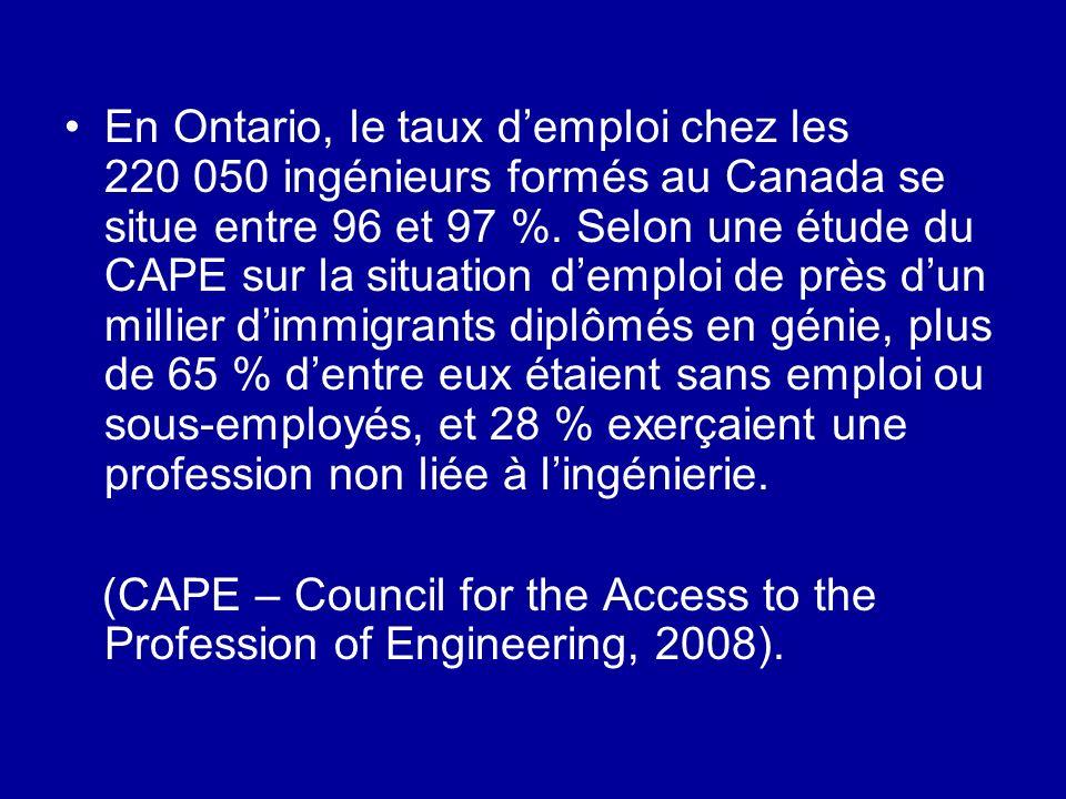 En Ontario, le taux d'emploi chez les 220 050 ingénieurs formés au Canada se situe entre 96 et 97 %. Selon une étude du CAPE sur la situation d'emploi de près d'un millier d'immigrants diplômés en génie, plus de 65 % d'entre eux étaient sans emploi ou sous-employés, et 28 % exerçaient une profession non liée à l'ingénierie.