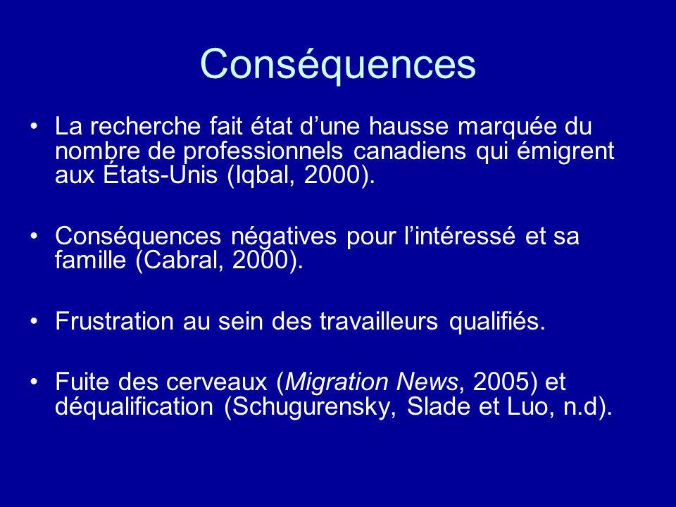 Conséquences La recherche fait état d'une hausse marquée du nombre de professionnels canadiens qui émigrent aux États-Unis (Iqbal, 2000).