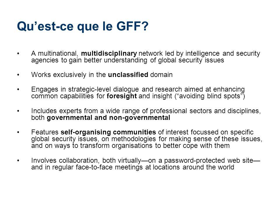 Qu'est-ce que le GFF