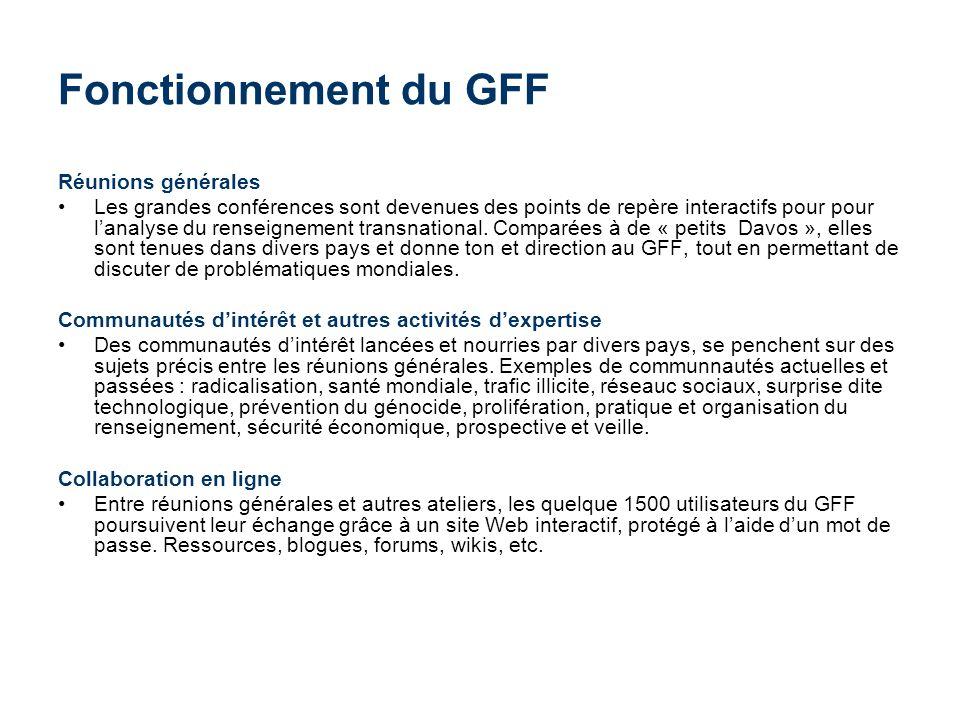 Fonctionnement du GFF Réunions générales