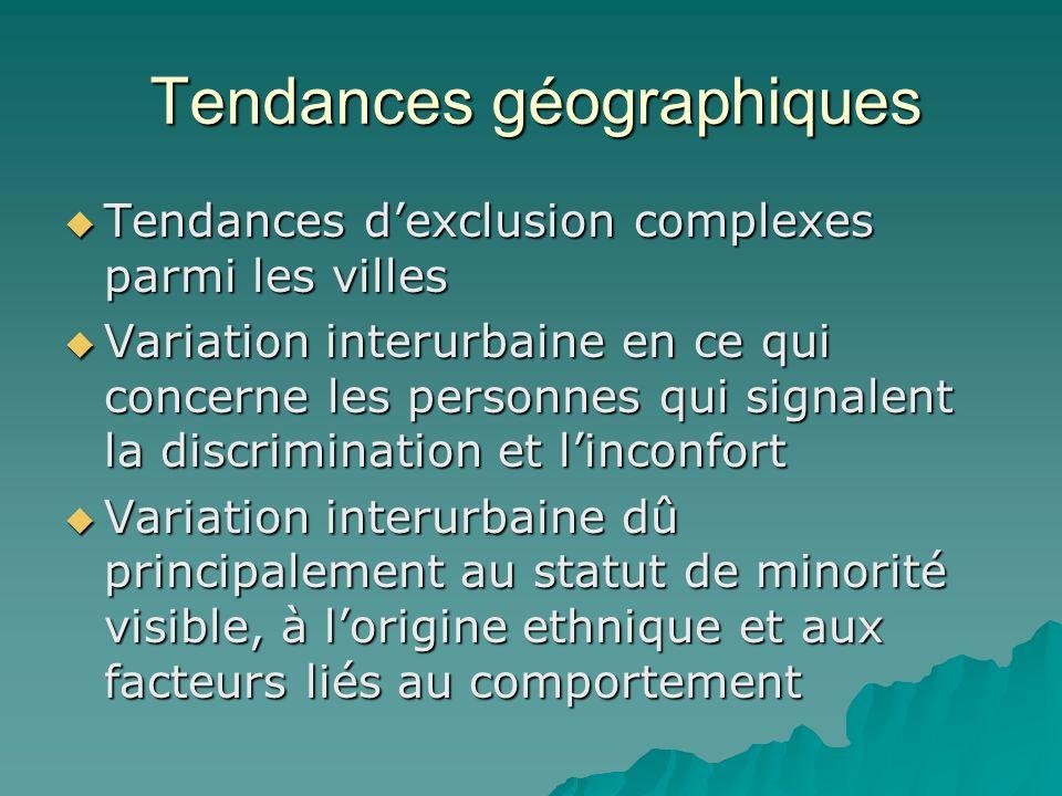 Tendances géographiques
