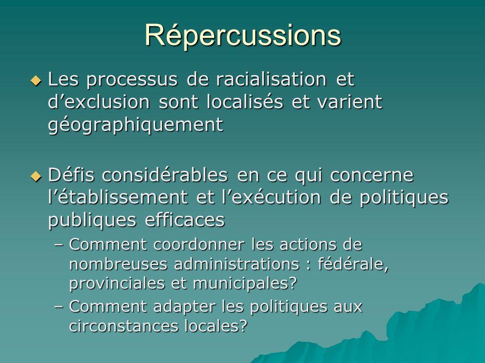 Répercussions Les processus de racialisation et d'exclusion sont localisés et varient géographiquement.