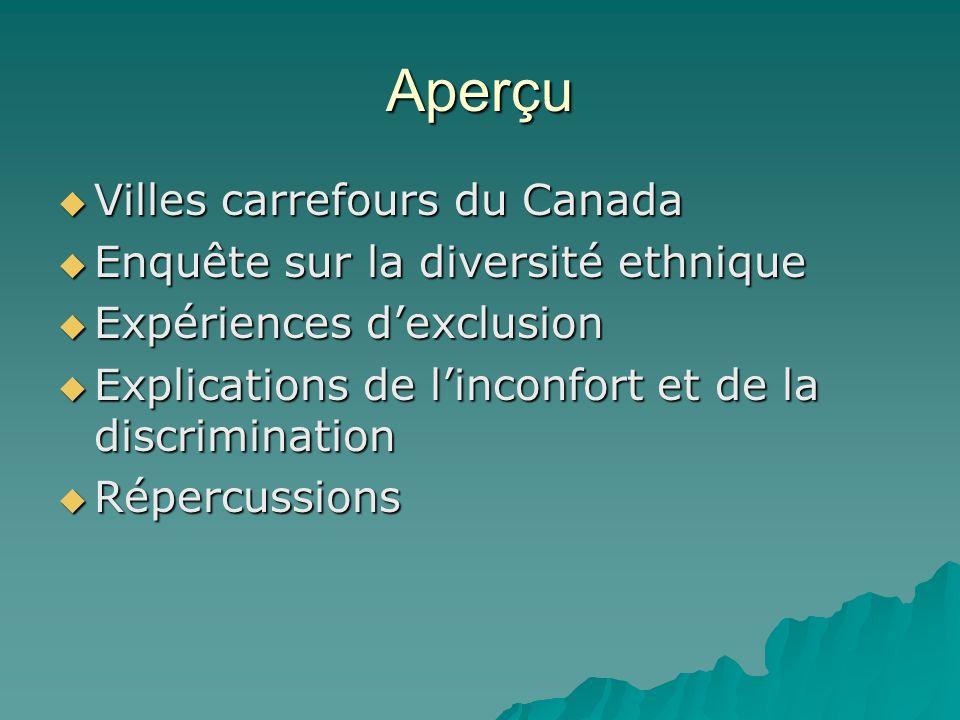 Aperçu Villes carrefours du Canada Enquête sur la diversité ethnique