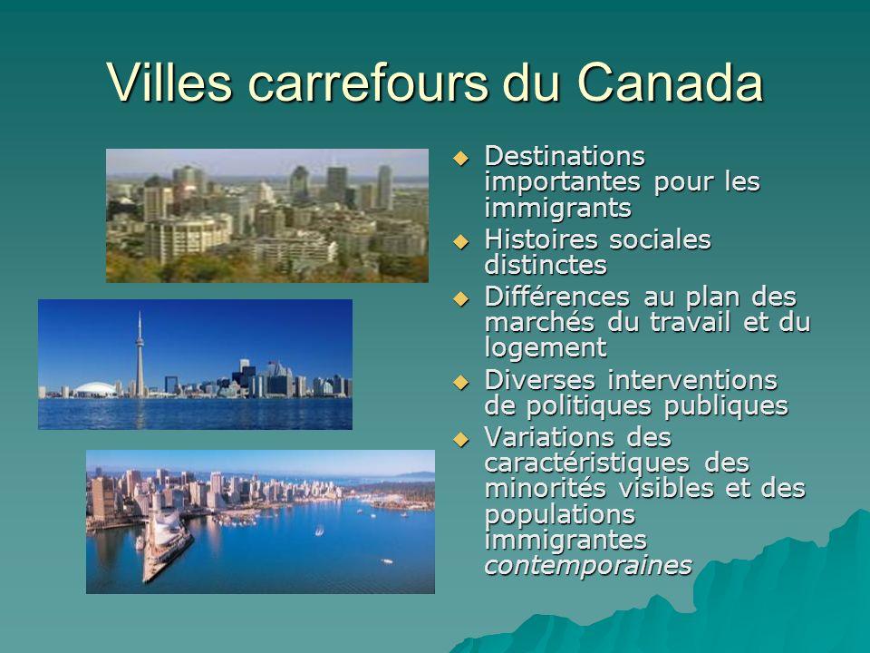 Villes carrefours du Canada