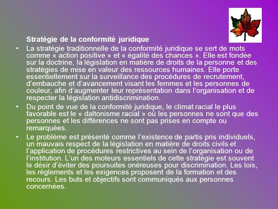 Stratégie de la conformité juridique