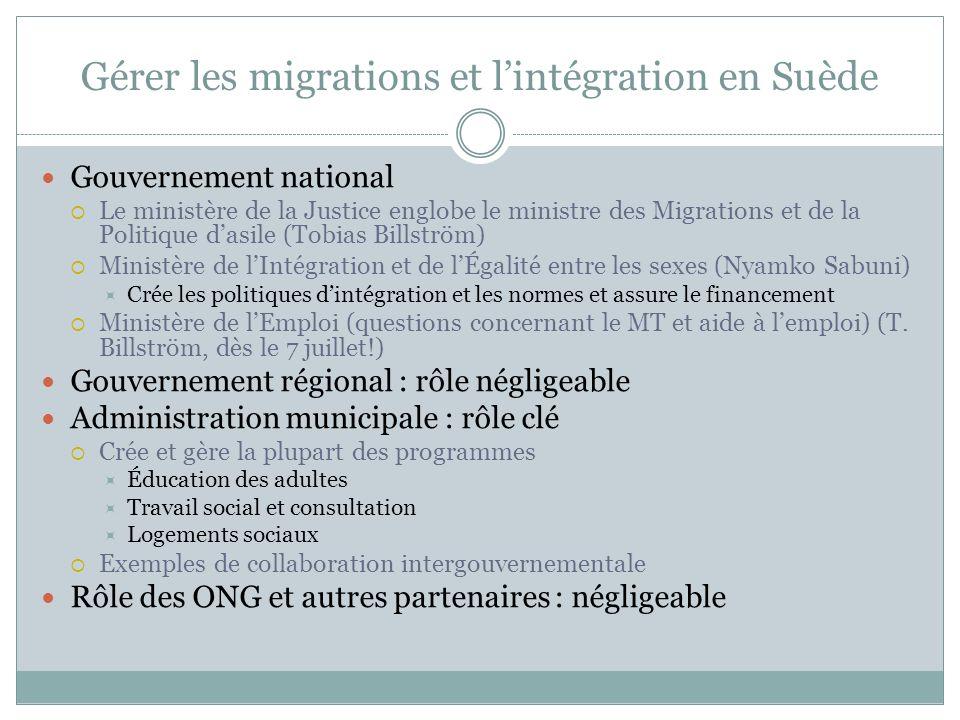 Gérer les migrations et l'intégration en Suède