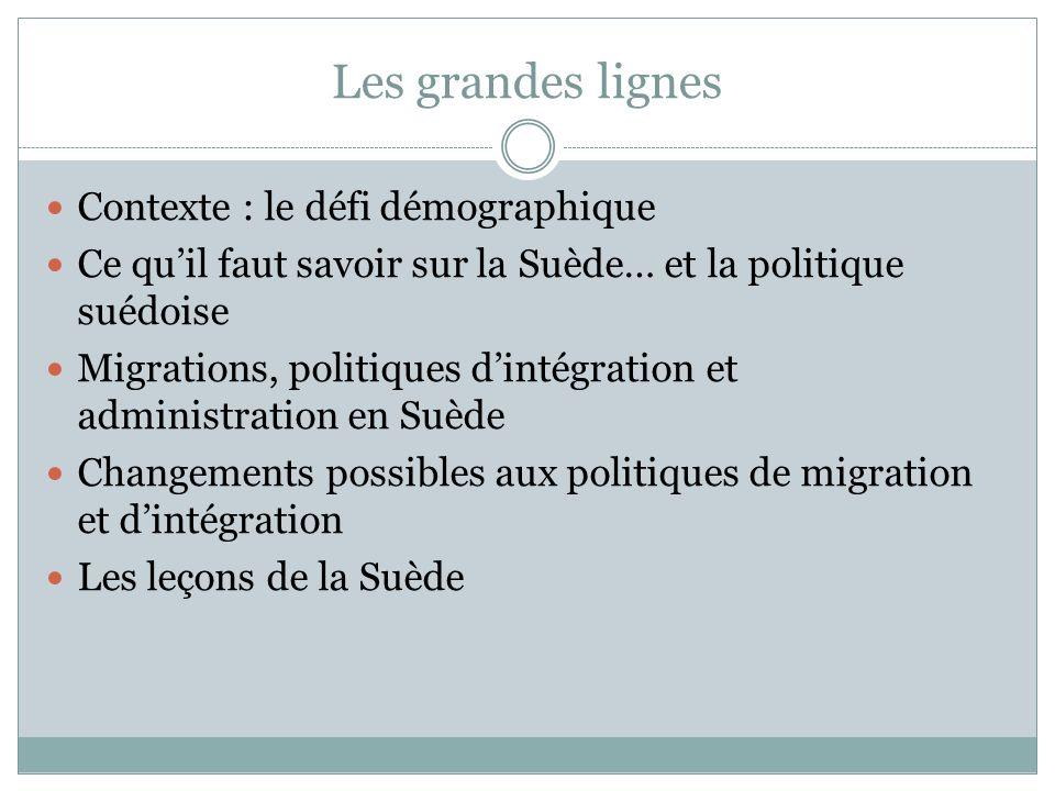 Les grandes lignes Contexte : le défi démographique