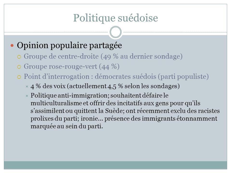Politique suédoise Opinion populaire partagée