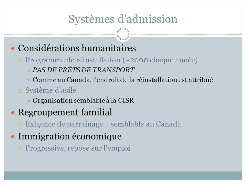 Systèmes d'admission Considérations humanitaires Regroupement familial