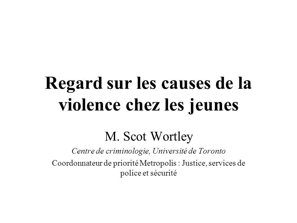 Regard sur les causes de la violence chez les jeunes