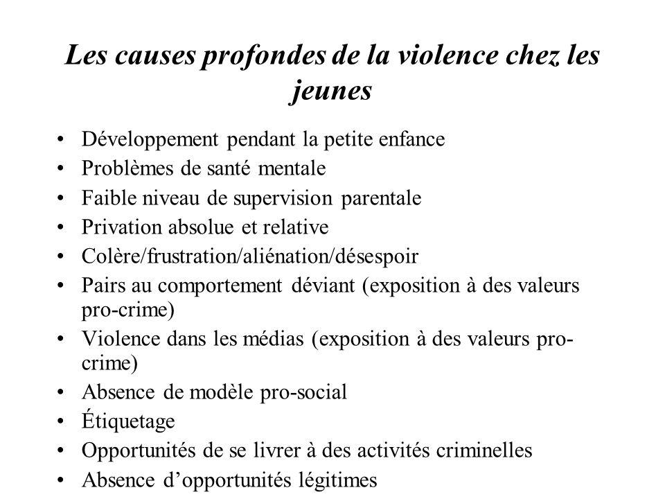 Les causes profondes de la violence chez les jeunes