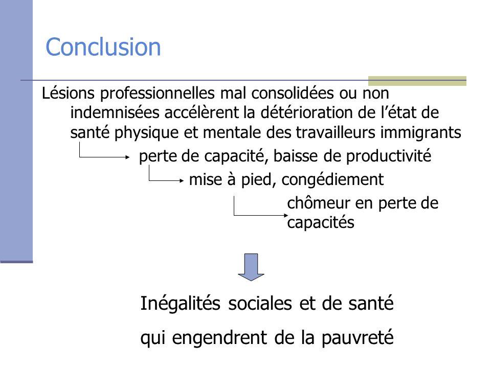 Conclusion Inégalités sociales et de santé