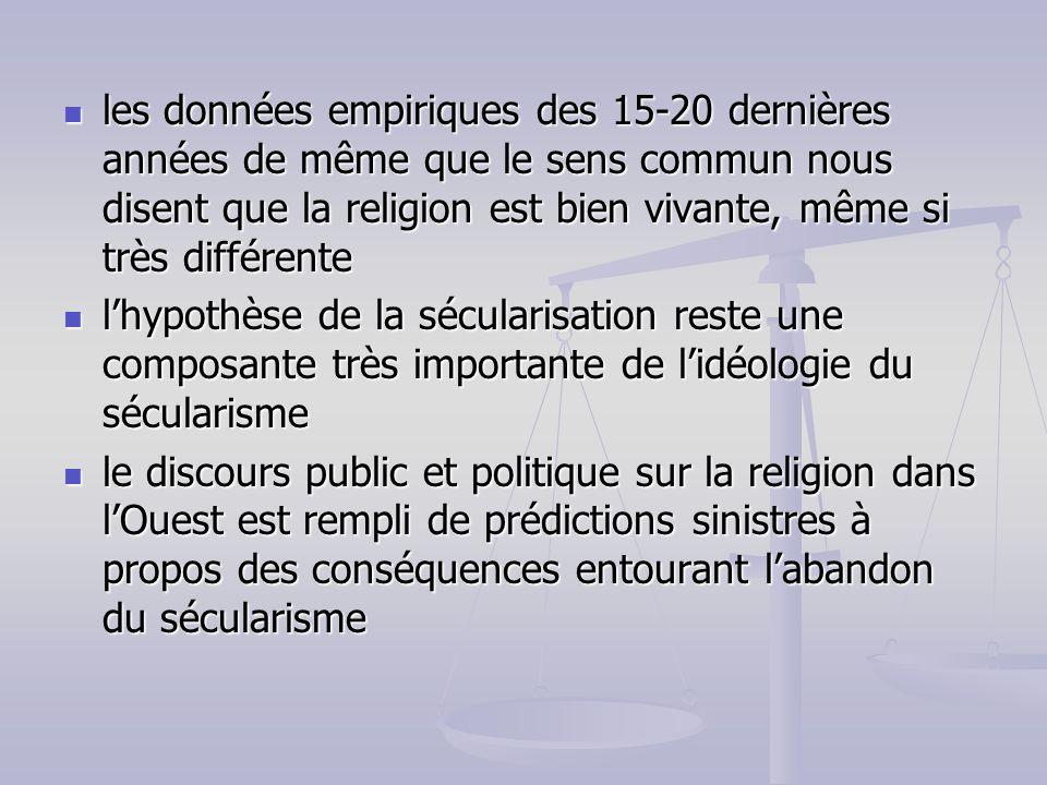 les données empiriques des 15-20 dernières années de même que le sens commun nous disent que la religion est bien vivante, même si très différente