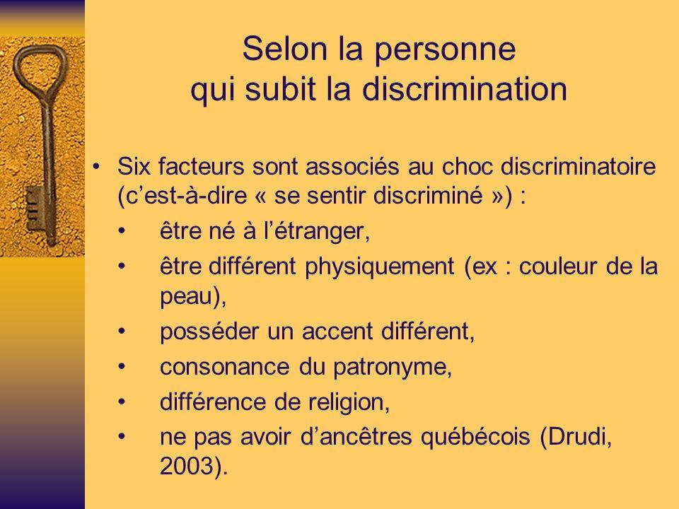 Selon la personne qui subit la discrimination