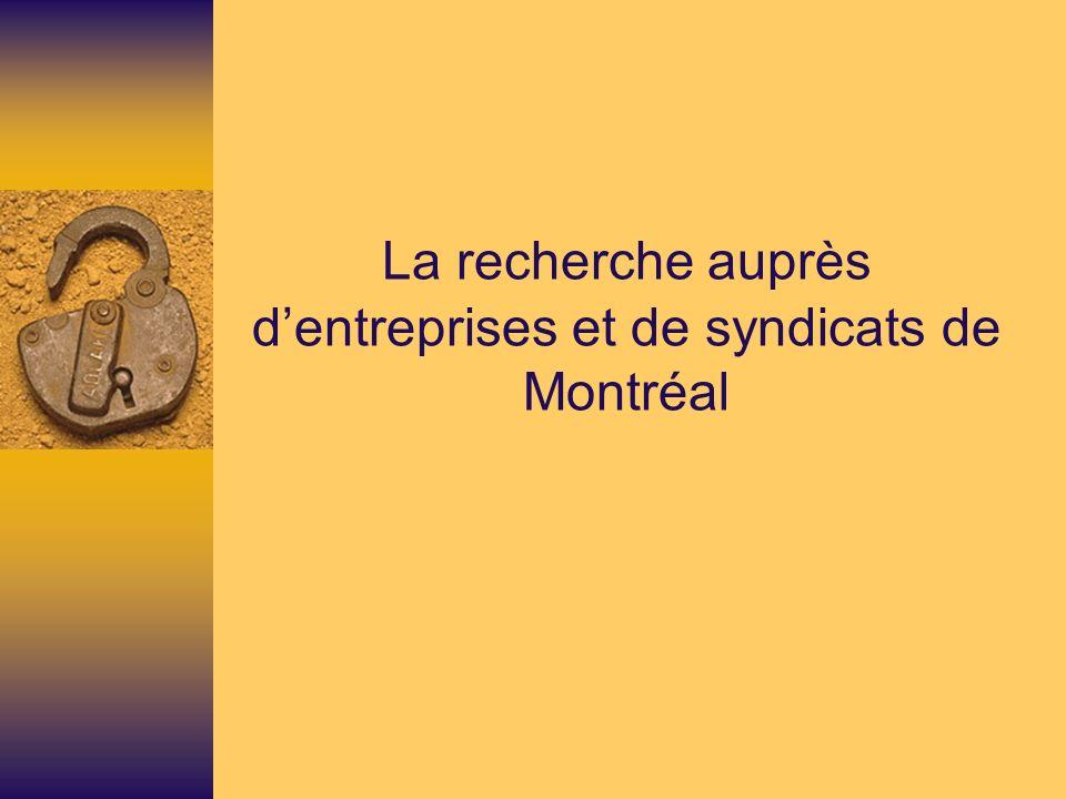 La recherche auprès d'entreprises et de syndicats de Montréal