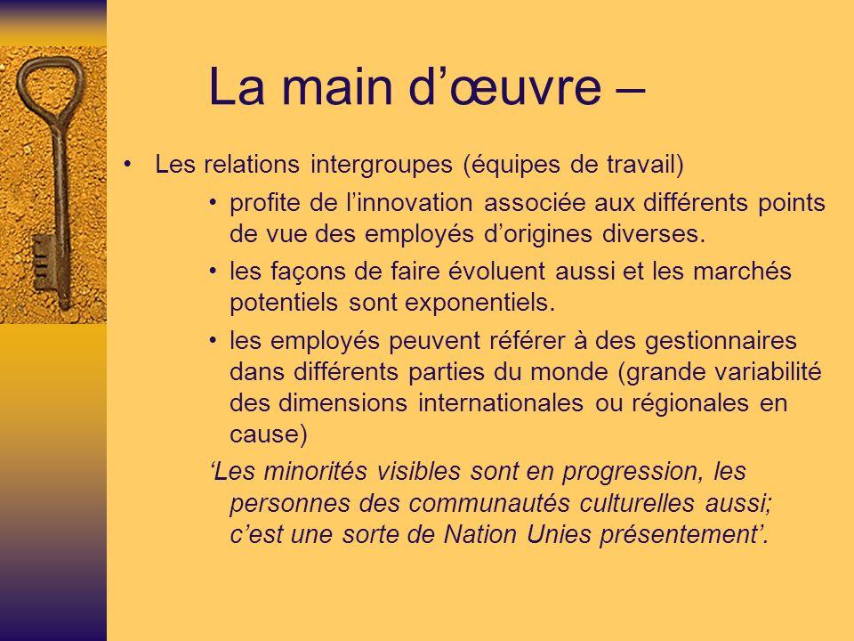 La main d'œuvre – • Les relations intergroupes (équipes de travail)