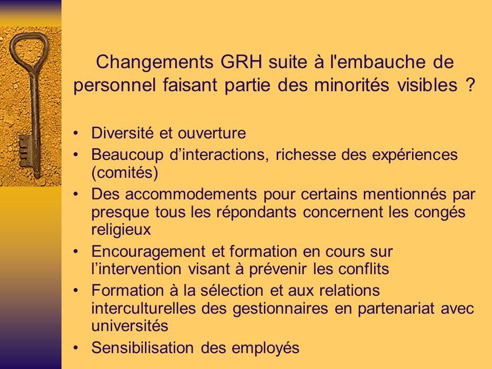 Changements GRH suite à l embauche de personnel faisant partie des minorités visibles