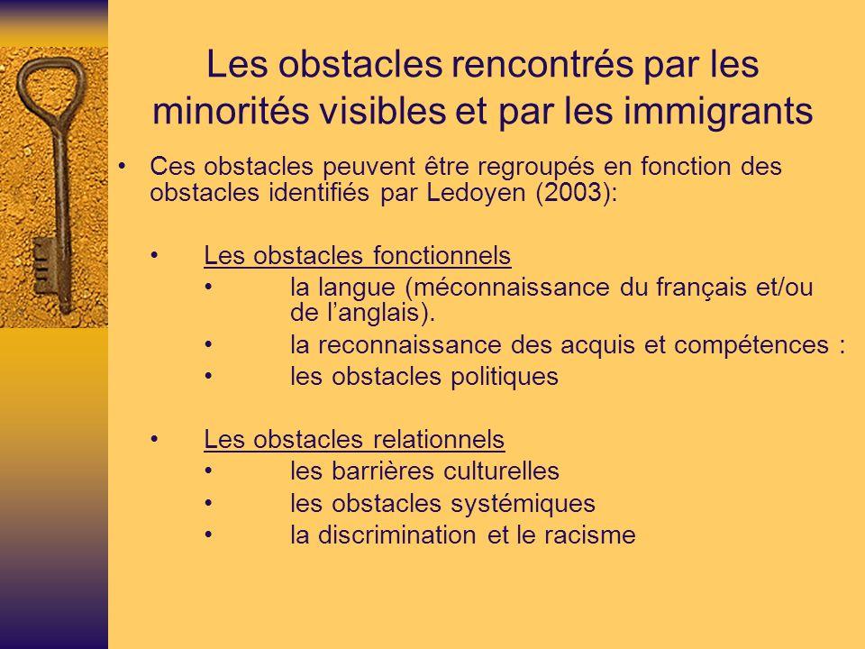 Les obstacles rencontrés par les minorités visibles et par les immigrants