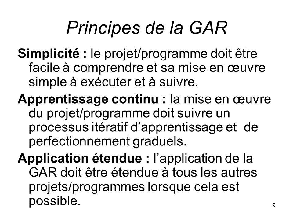 Principes de la GAR Simplicité : le projet/programme doit être facile à comprendre et sa mise en œuvre simple à exécuter et à suivre.