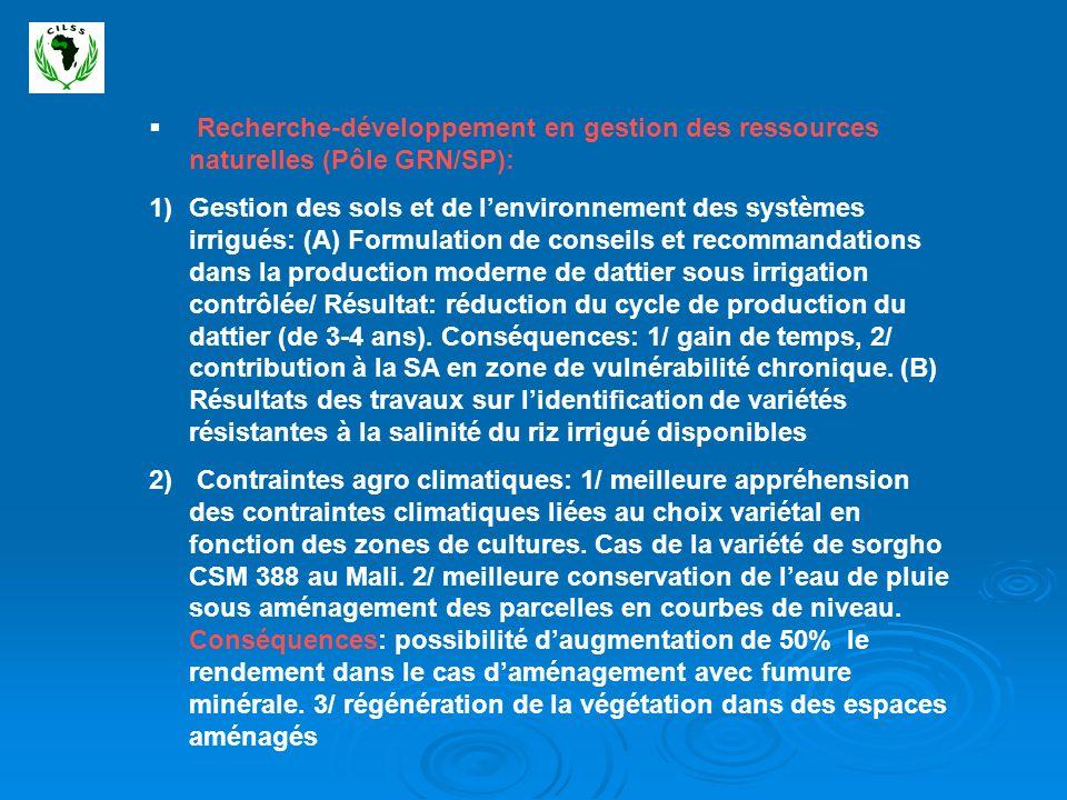 Recherche-développement en gestion des ressources naturelles (Pôle GRN/SP):