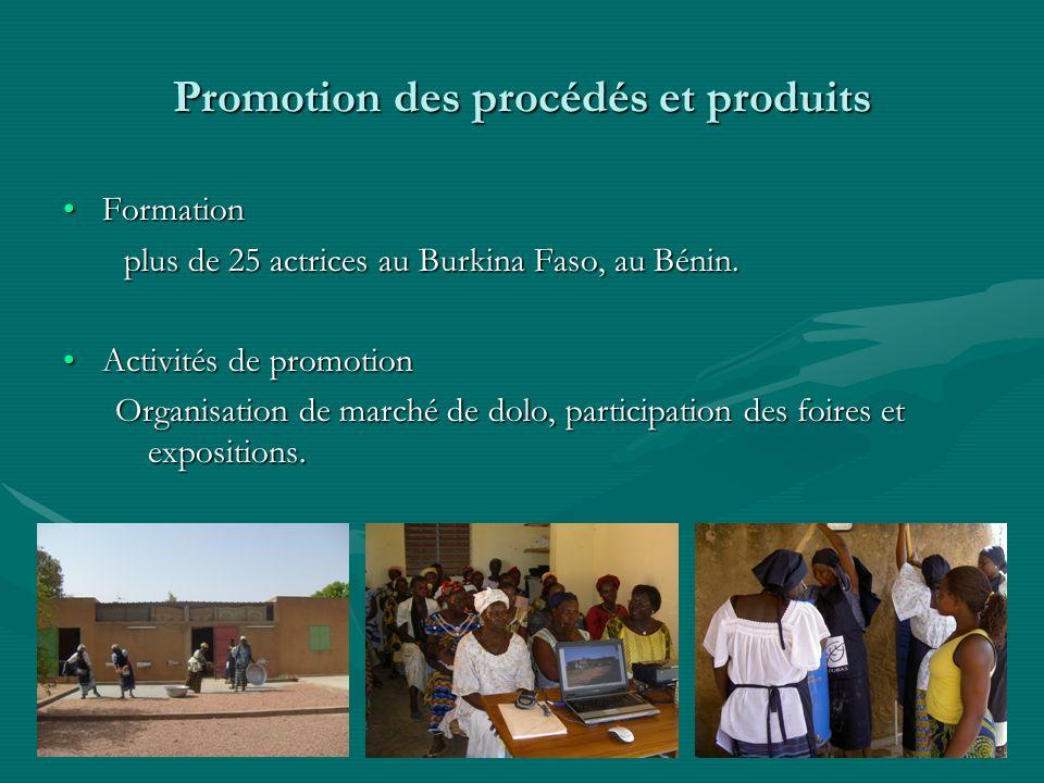 Promotion des procédés et produits