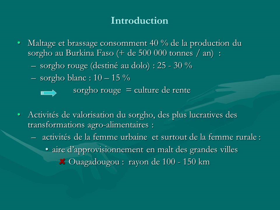 IntroductionMaltage et brassage consomment 40 % de la production du sorgho au Burkina Faso (+ de 500 000 tonnes / an) :