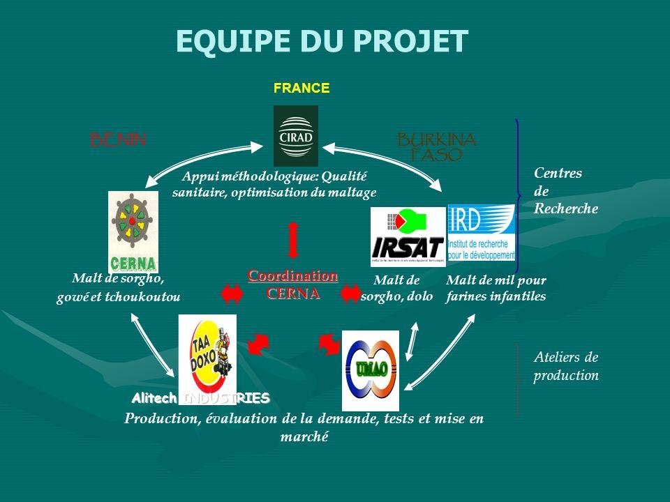 EQUIPE DU PROJET Centres de Recherche Coordination CERNA