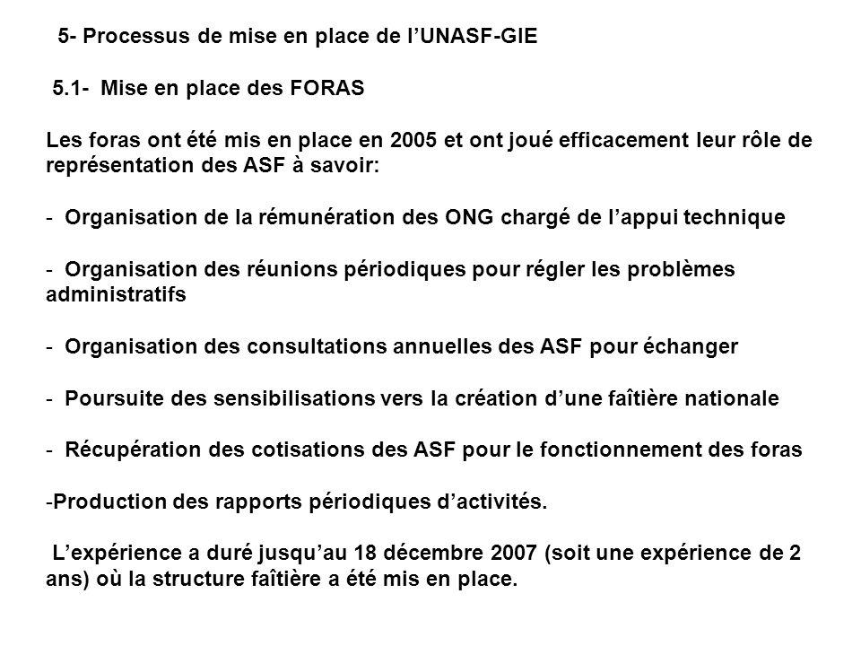 5- Processus de mise en place de l'UNASF-GIE