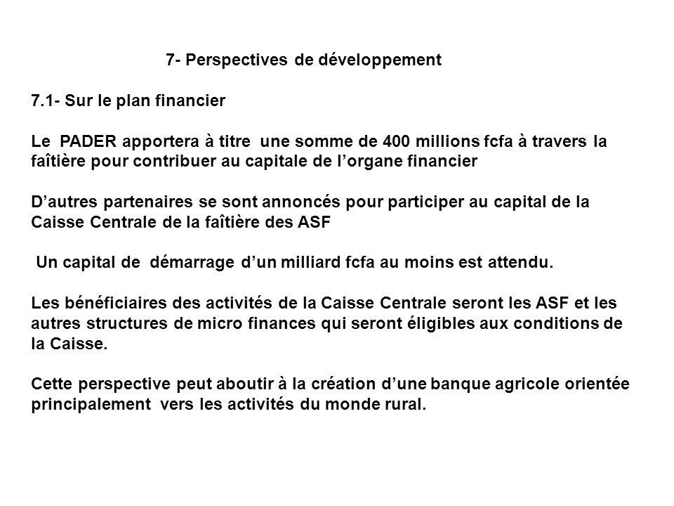 7- Perspectives de développement