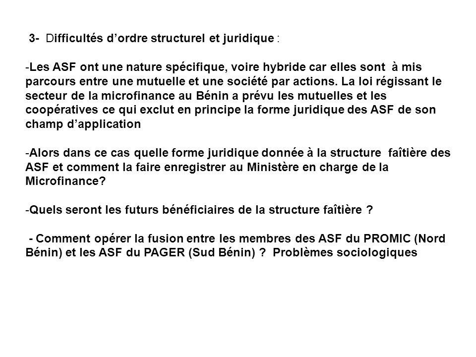 3- Difficultés d'ordre structurel et juridique :