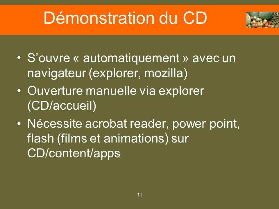 Démonstration du CDS'ouvre « automatiquement » avec un navigateur (explorer, mozilla) Ouverture manuelle via explorer (CD/accueil)
