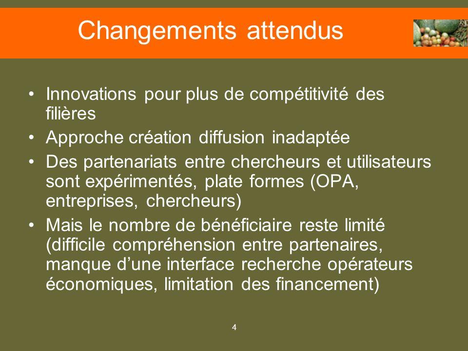 Changements attendusInnovations pour plus de compétitivité des filières. Approche création diffusion inadaptée.