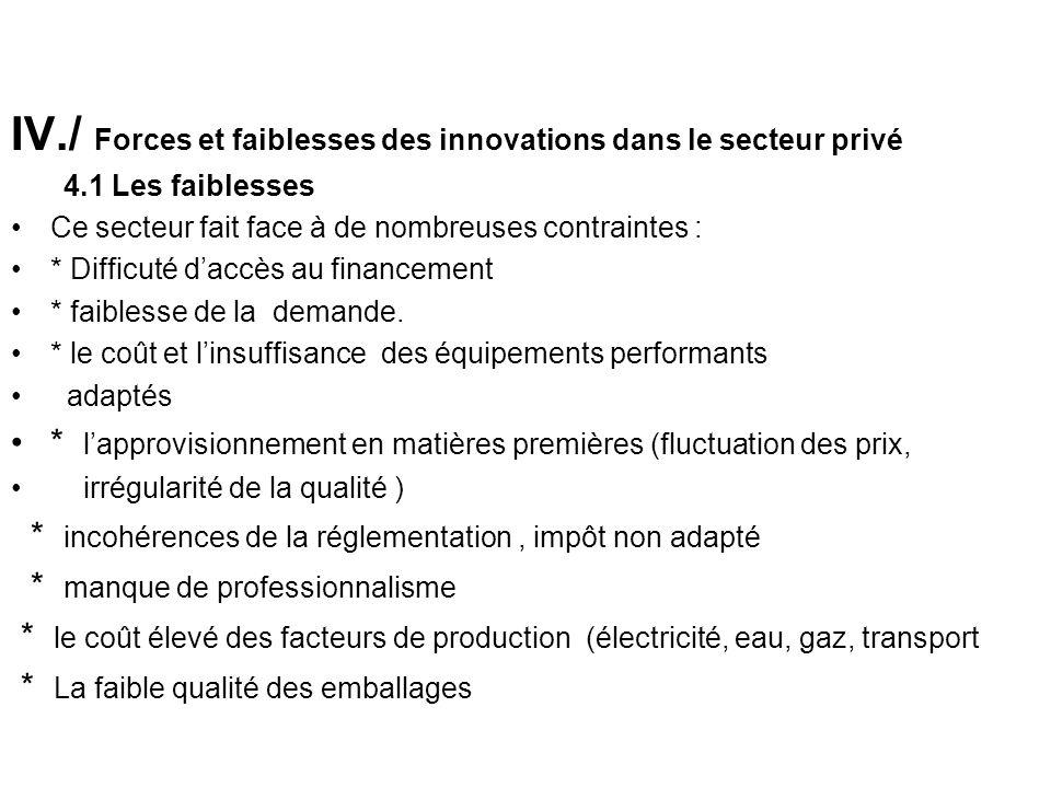 IV./ Forces et faiblesses des innovations dans le secteur privé