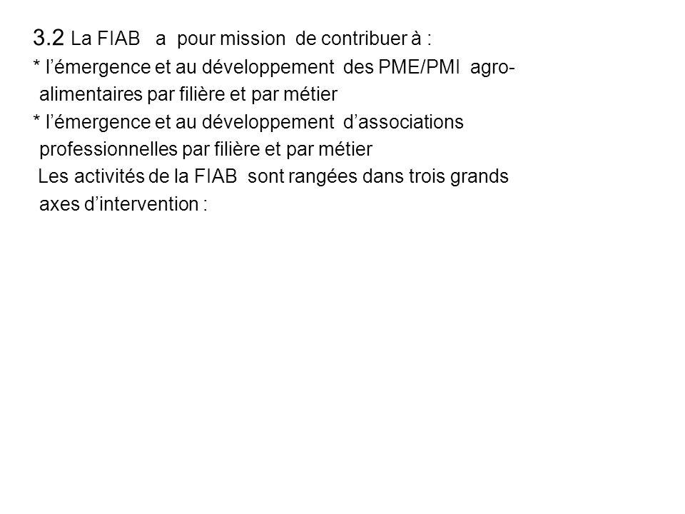 3.2 La FIAB a pour mission de contribuer à :