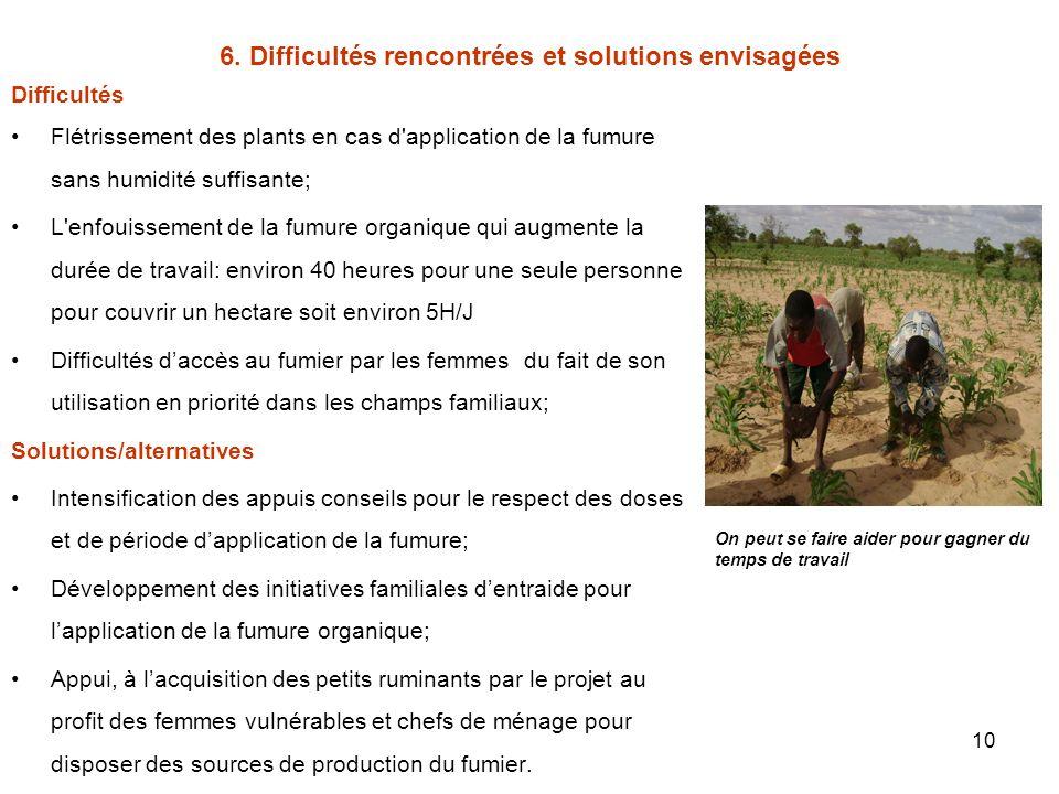 6. Difficultés rencontrées et solutions envisagées
