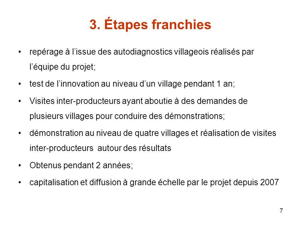 3. Étapes franchies repérage à l'issue des autodiagnostics villageois réalisés par l'équipe du projet;